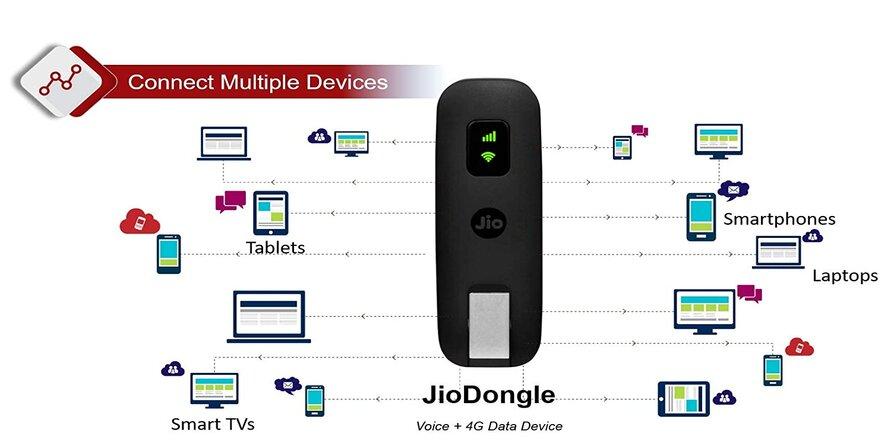 JioFi JDR740 Dongle